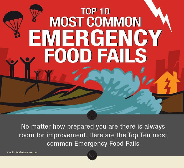 10 Emergency Food Fails | Mom with a Prep
